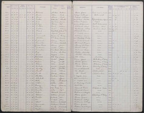 Harry Grantham School Register © Ancestry.co.uk