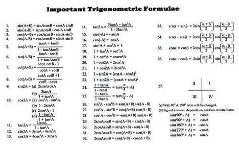 class  trigonometric  formulas math trigonometric