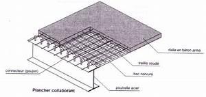 Dalle De Plancher Aggloméré : conception et calcul des poutres ~ Dailycaller-alerts.com Idées de Décoration