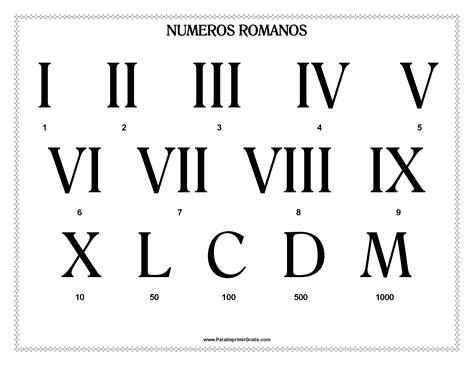 1549523821 comment etre numero sur google n 250 meros romanos elementary school