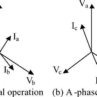 Proposed Method Connection Download Scientific Diagram