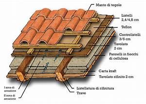 I Tetti Faidanoi it Costruzioni ristrutturazioni edilizia ecologica