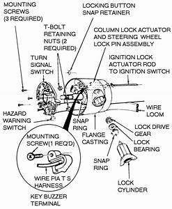 This Is A 1988 F350 Ford Dump Truck  But I Need To Know How To Change The Ignition On It Asap