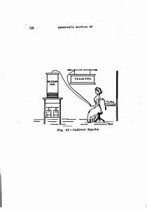 A Working Manual Of High Frequency Currents  1918  Archive