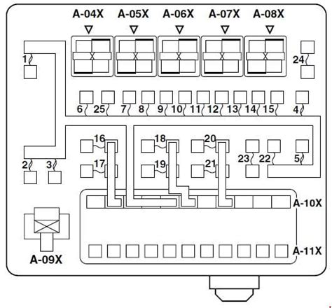 Mitsubishi Lancer Fuse Box Diagram