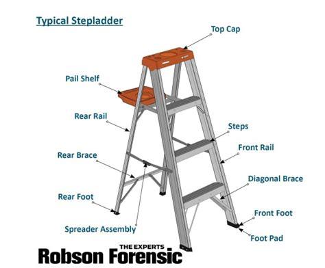Step Ladder Diagram - Stlfamilylife