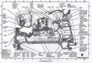 similiar turbo parts keywords parts diagram moreover 2005 ford f 350 diesel 6 0 engine diagram on 6