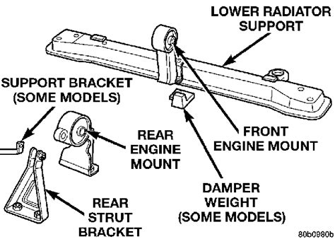 Dodge Stratus Wiring Diagram Crankshaft Position