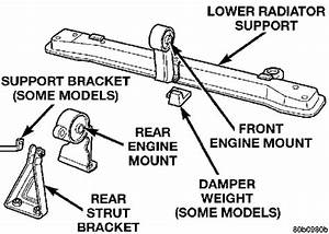 How Do I Replace The Rear Motor Mount On A 1998 Dodge