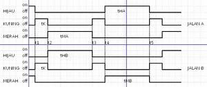 Plc  Scada And It U0026 39 S Accessories  Tutorial Dan Aplikasi