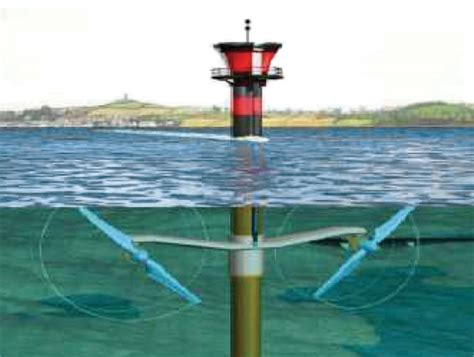 Самые мощные станции альтернативной энергетики в мире