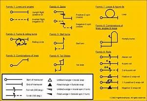 Image Result For Aerobatic Maneuvers Diagrams