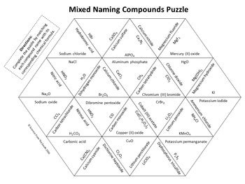 mixed naming compounds puzzle for review or assessment tpt