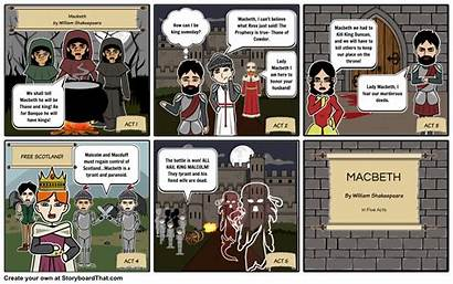 Macbeth Storyboard Shakespeare Summary Play Tragedy Plan
