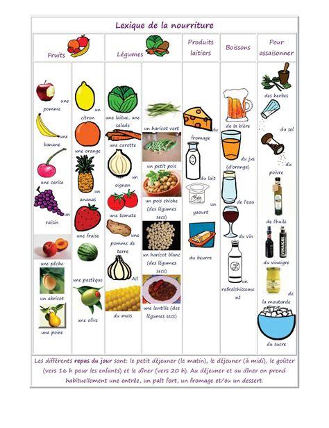 vocabulaire des aliments de la nourriture et de la cuisine again juliette bourdier