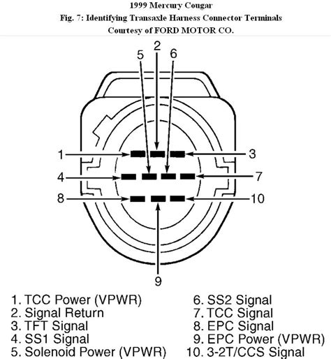 Cd4e Wiring Diagram by Dos Not Shift 1999 Couger Trany Will Not Shift Out Of