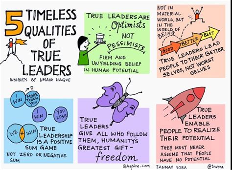 14 Super Easy And Reliable Ways To Succeed As A Leader. Potty Training Sticker Chart Printable Template. Public Affairs Specialist Resume Template. Electrical Shop Bill Format In Excel. Sample Self Assessment For Employee Template. School Report Card Template Excel Template. Project Management Invoice Template 913704. Sample Of U Visa Recommendation Letter Sample. Search Resumes On Linkedin