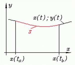 Bogenlänge Einer Kurve Berechnen : bogenl nge parameterdarstellung ~ Themetempest.com Abrechnung