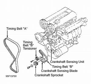 1996 Mitsubishi Eclipse Serpentine Belt Routing And Timing