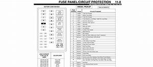 Fuse Panel Diagram For 2000 F350 Diesel 7 3 Litre For