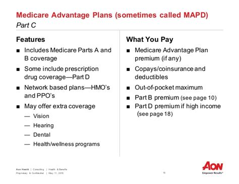 Retiree Medicare Presentation By Aon Hewitt May 11, 2015. Community College Online Classes. Growth Of Internet Advertising. Medical Billing & Coding Salary. My Equifax Credit Report Scholarships For Art. Scrap Cars For Cash Instant Quote. Current Mortgage Down Payment Requirements. Factoring A Sum Of Cubes Drug Abuse Solutions. Car And Home Insurance Comparison