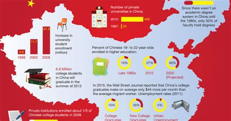 facts  chinas grueling college entrance exam