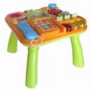 Table Eveil Bebe : mot cl musique jeux jouets ~ Teatrodelosmanantiales.com Idées de Décoration