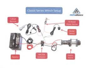 similiar atv winch parts diagram keywords badland winch besides warn winch parts also atv winch wiring diagram