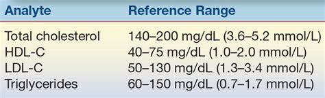 ldl c normal range lipids and lipoproteins basicmedical key