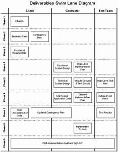 Manufacturing Procedure Template