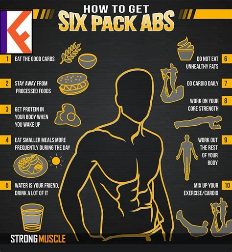 how to get six pack abs health tips kfoods