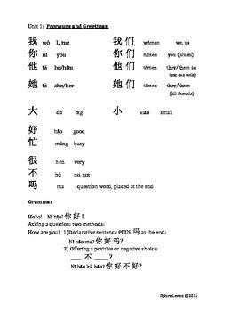 mandarin chinese pronouns   unit