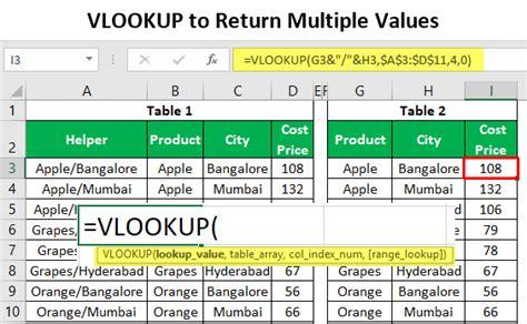 vlookup  return multiple values step  step guide