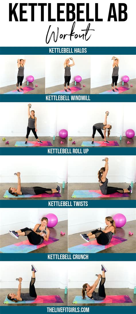 kettlebell workout ab exercises core abs workouts stomach thelivefitgirls strengthen training challenge target burn swings arms