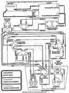Industrial Engines Wiring Diagram