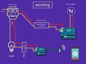 J A R V I S    A Virtual Home Assistant