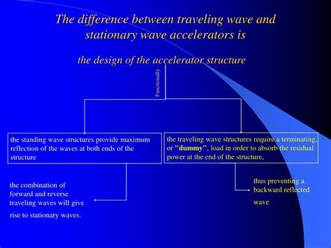 linear accelerator  medicine powerpoint