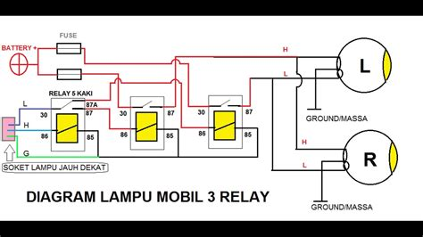 lu mobil 3 relay youtube
