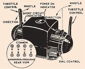 Wire A Lionel Zw Transformer