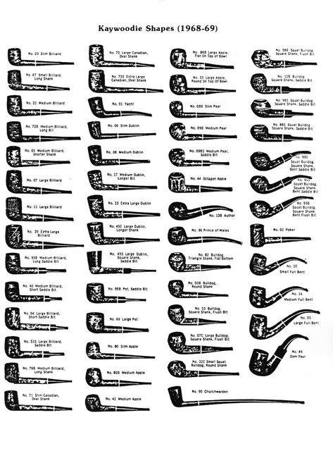 Pipe Chart | Gentlemint