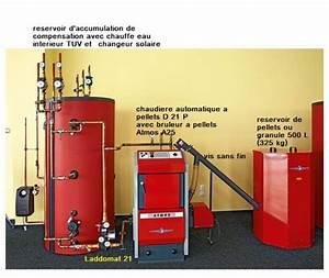 Chaudiere Bois Et Granulés : installateur chaudiere pellet energies naturels ~ Premium-room.com Idées de Décoration