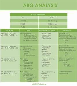 Abg U2019s Analysis Cheat Sheet