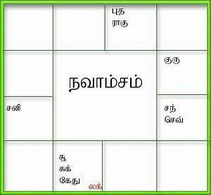 Tamil Jothidam Birth Chart Generate Birth Horoscope Tamil Jathagam Tamil Birth