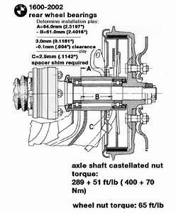 Renewing Rear Wheel Bearings - Engine And Drivetrain