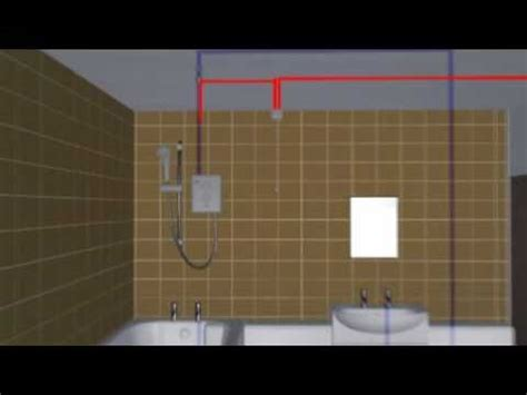 electric showers electrical requirements  electric