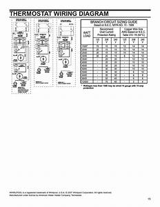 Thermostat Wiring Diagram  Branch Circuit Sizing Guide  Watt Load