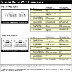 Aftermarket Car Stereo Wiring Color Codes Simple Diagram