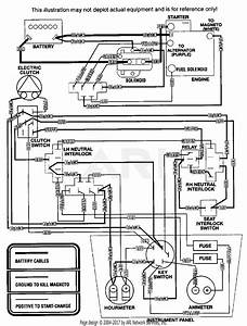 Scag Wildcat Wiring Diagram