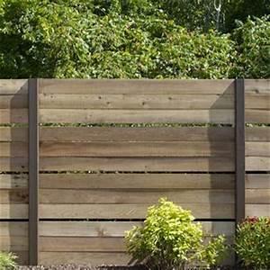 les 25 meilleures idees concernant cloture de cedre sur With modele de terrasse en bois exterieur 4 ecran dintimite exterieur patio du nord