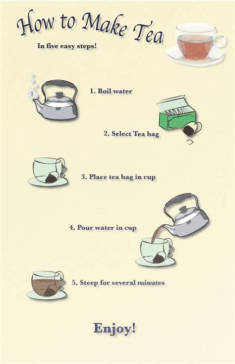 how to make tea 4 likes